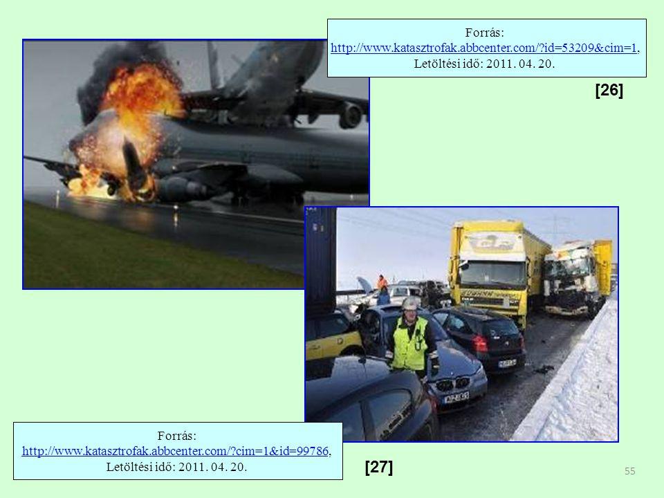 Forrás: http://www.katasztrofak.abbcenter.com/ id=53209&cim=1, Letöltési idő: 2011. 04. 20. [26] Forrás: